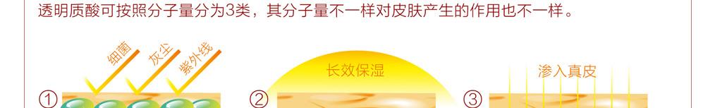 2013胶原蛋白化妆品|翌生美胶原臻蔲焕颜眼霜|补水抗皱|胶原蛋白护肤品20